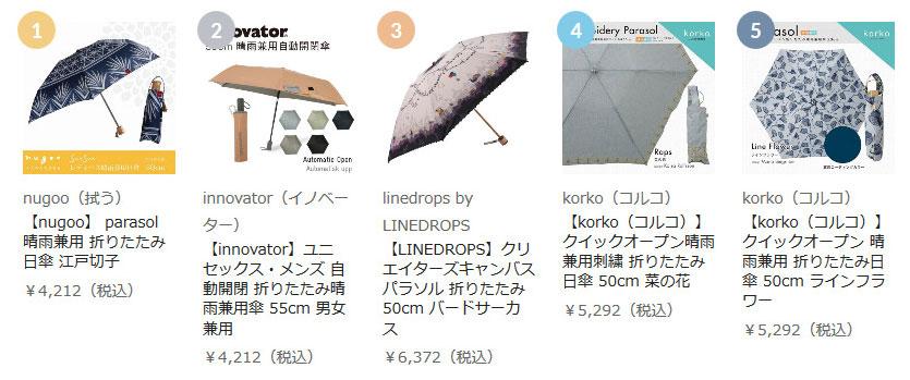 ホワイトデーランキング-日傘