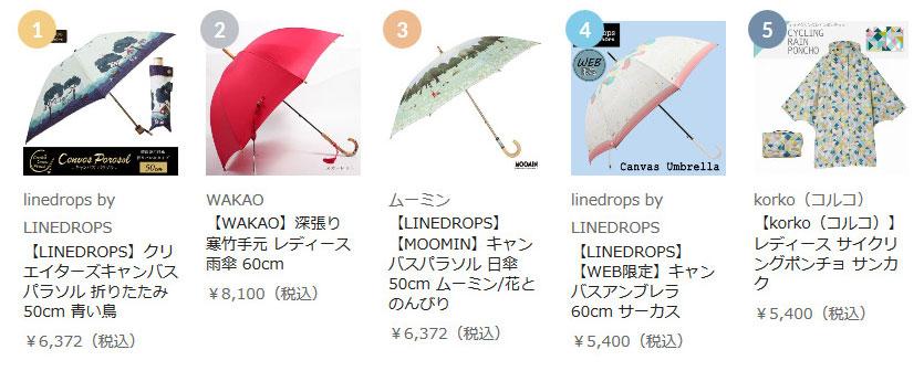 ホワイトデーランキング-5000円以上