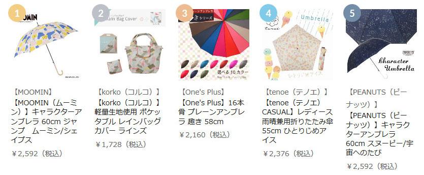 ホワイトデーランキング-3000円未満