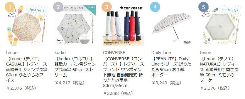 ホワイトデーランキング-雨傘